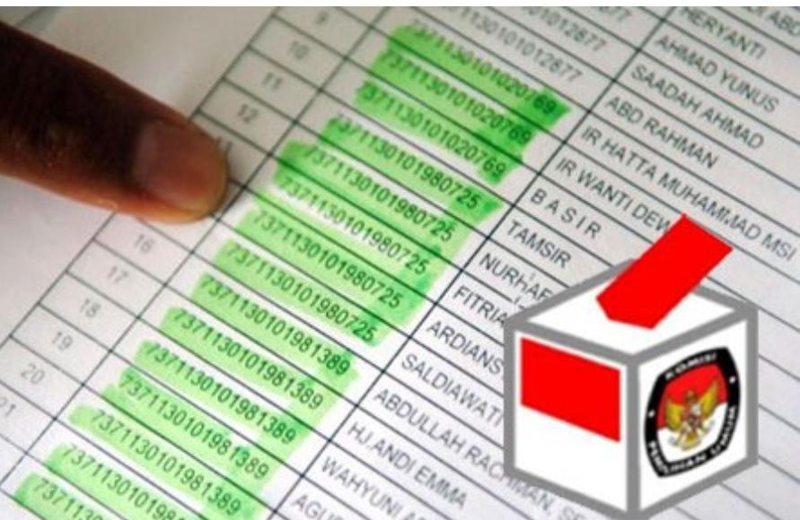 Hasil Pleno : Daftar Pemilih Sementara di Tulangbawang 269.366