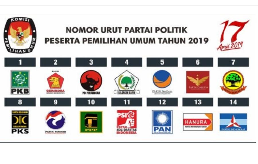 Survei : 10 Parpol Tak Bisa Masuk Senayan